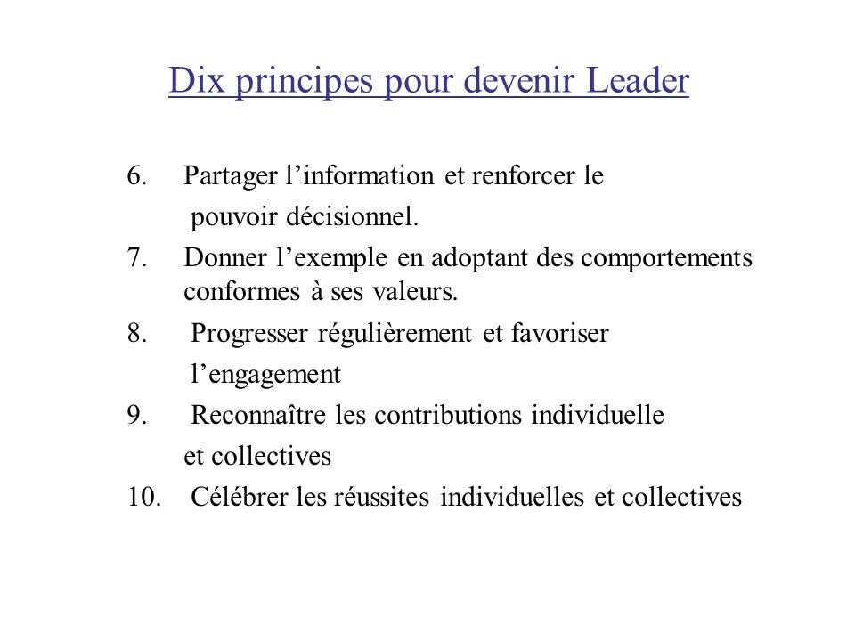 Dix principes pour devenir Leader