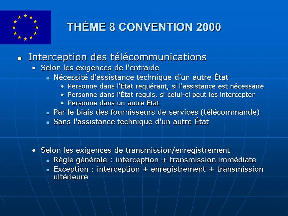 THÈME 8 CONVENTION 2000 Interception des télécommunications