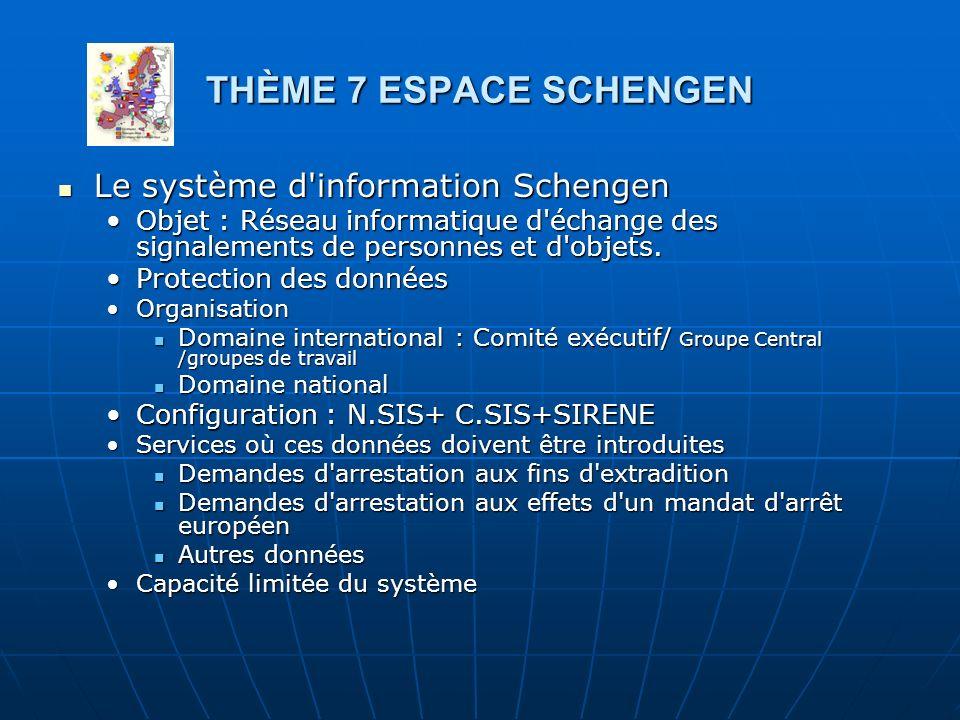 THÈME 7 ESPACE SCHENGEN Le système d information Schengen