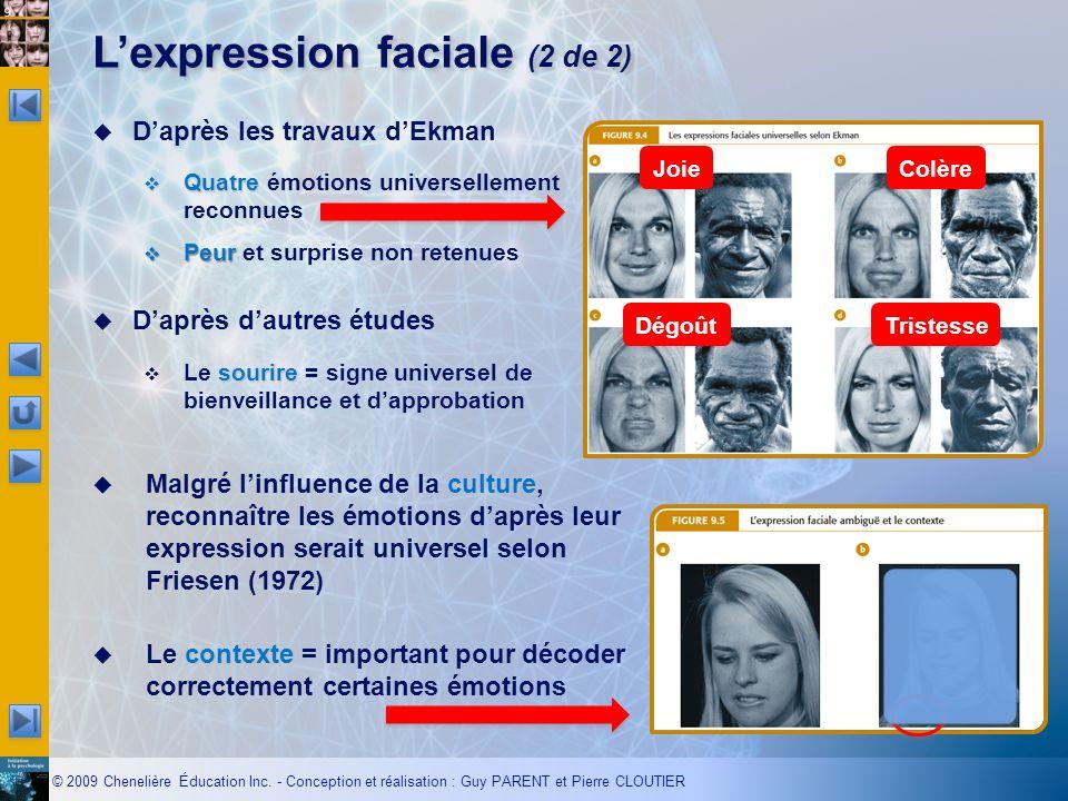 L'expression faciale (2 de 2)