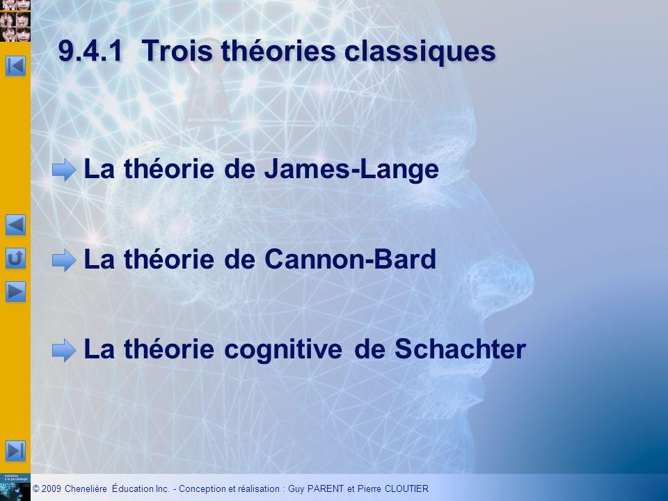 9.4.1 Trois théories classiques