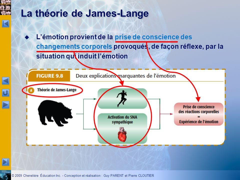 La théorie de James-Lange