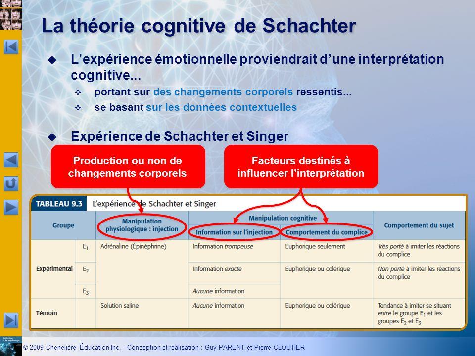 La théorie cognitive de Schachter