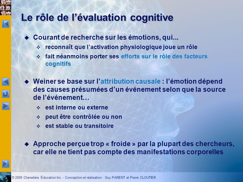 Le rôle de l'évaluation cognitive