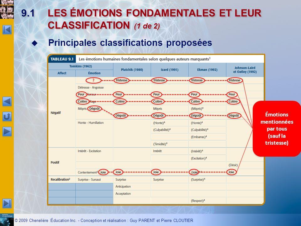 9.1 LES ÉMOTIONS FONDAMENTALES ET LEUR CLASSIFICATION (1 de 2)