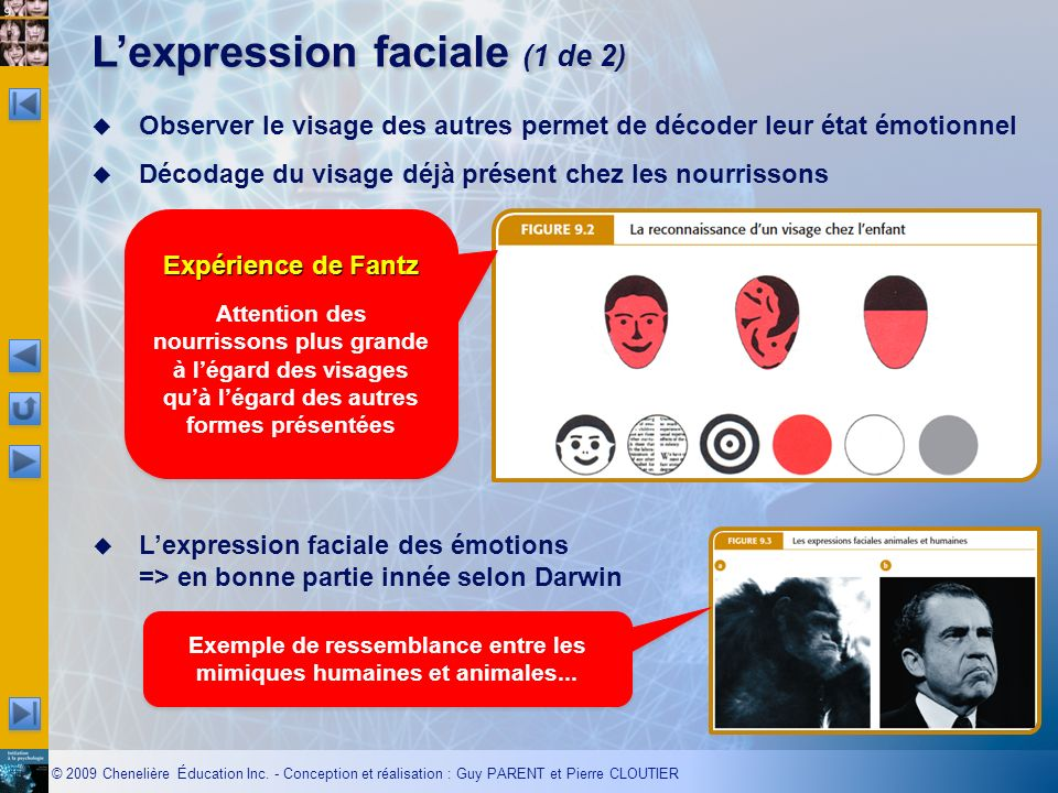 L'expression faciale (1 de 2)