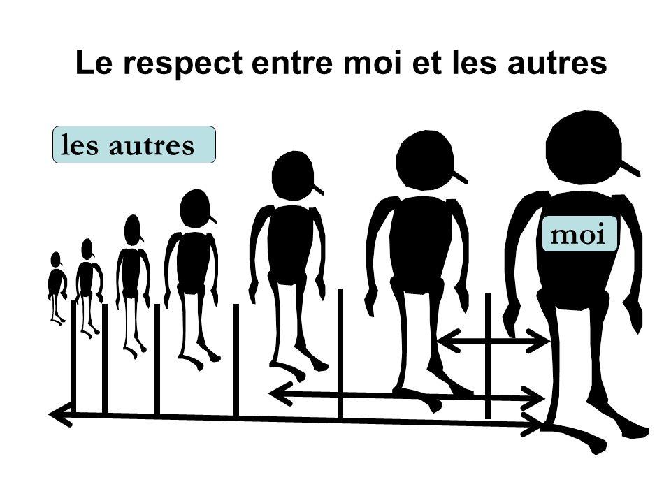 Le respect entre moi et les autres