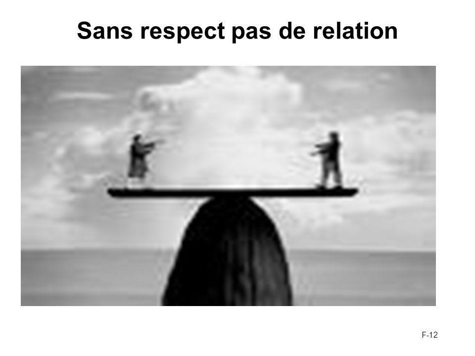 Sans respect pas de relation