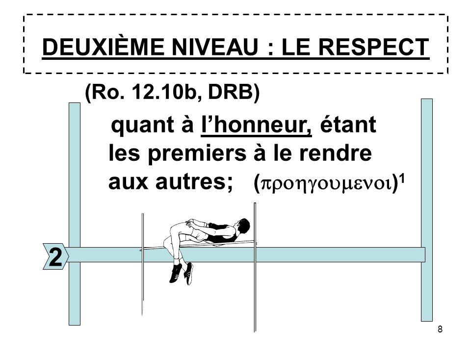 DEUXIÈME NIVEAU : LE RESPECT