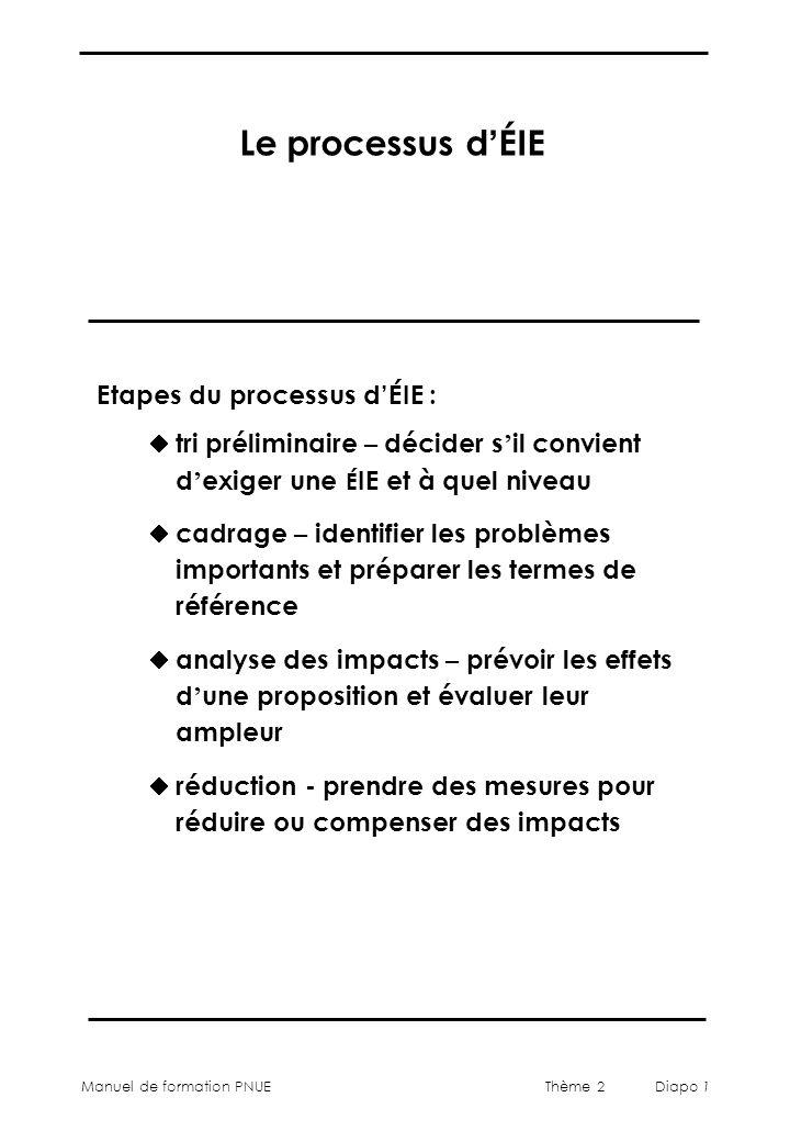 Le processus d'ÉIE Etapes du processus d'ÉIE :