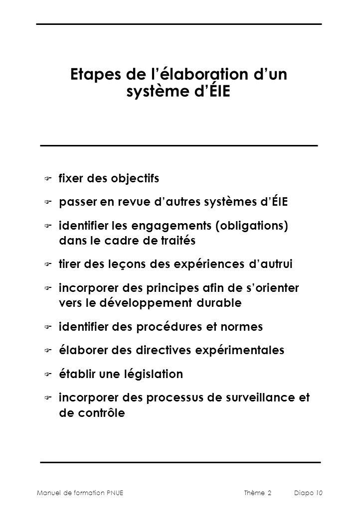 Etapes de l'élaboration d'un système d'ÉIE