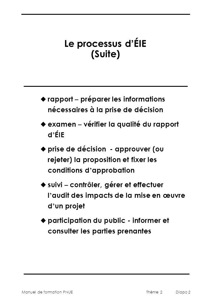 Le processus d'ÉIE (Suite)