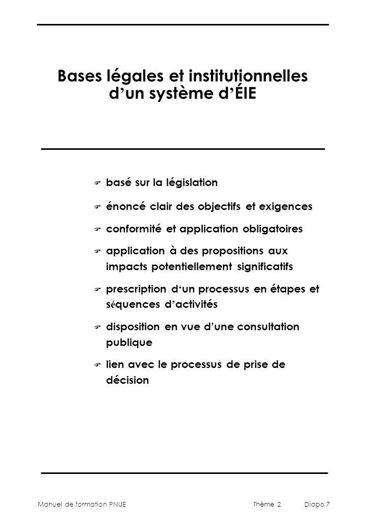 Bases légales et institutionnelles d'un système d'ÉIE