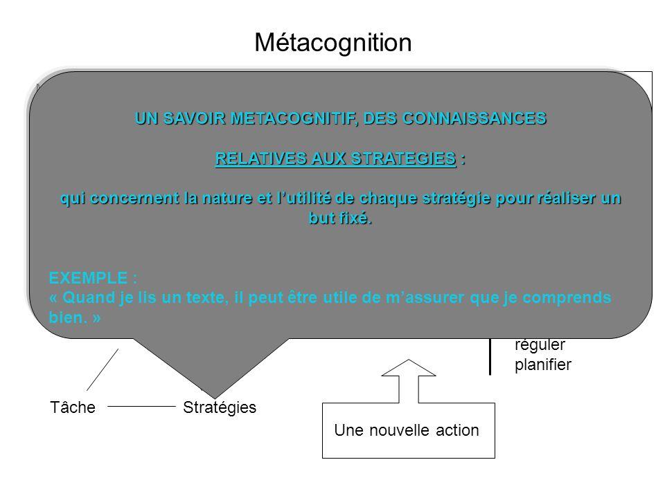UN SAVOIR METACOGNITIF, DES CONNAISSANCES RELATIVES AUX STRATEGIES :