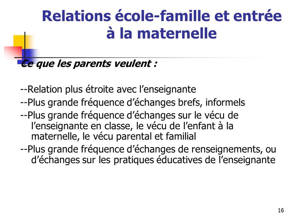 Relations école-famille et entrée à la maternelle