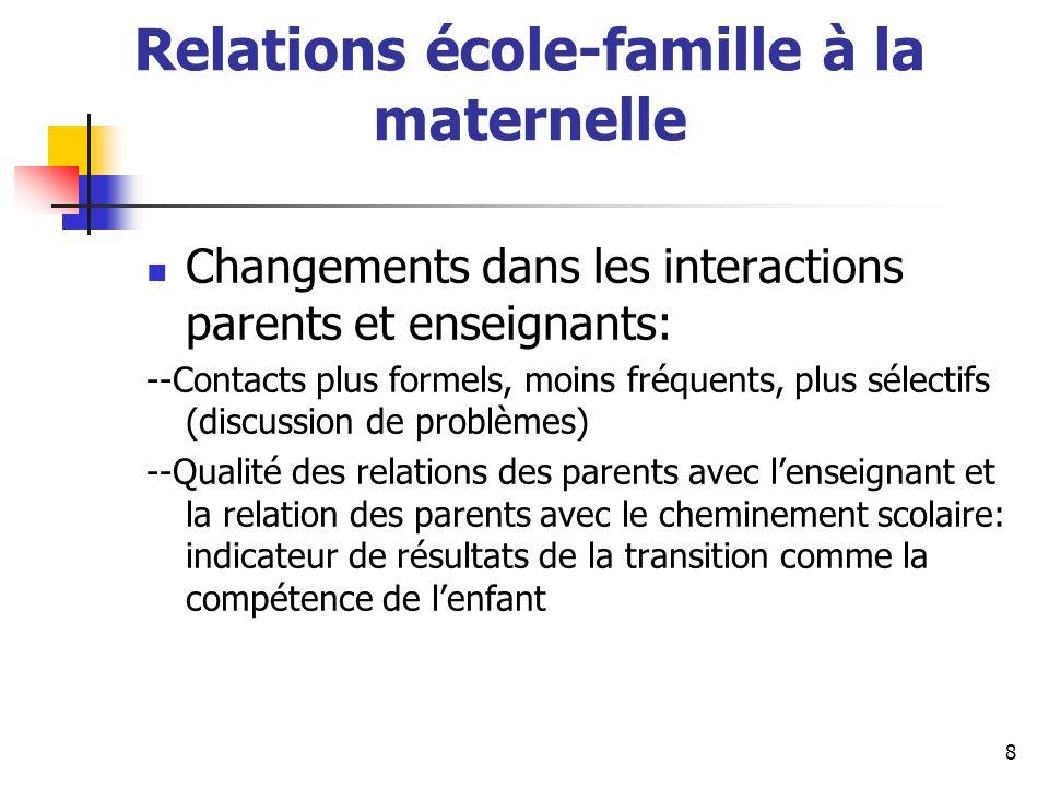 Relations école-famille à la maternelle