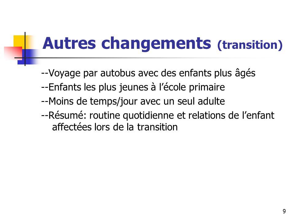 Autres changements (transition)
