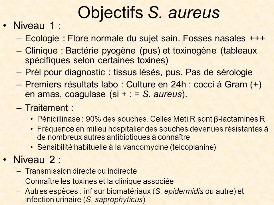 Objectifs S. aureus Niveau 1 : Niveau 2 :