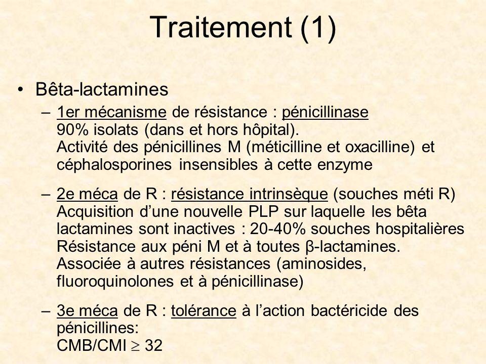 Traitement (1) Bêta-lactamines