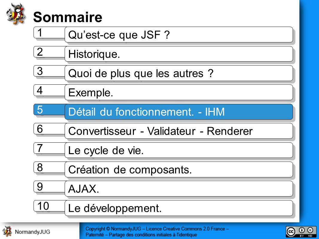 Sommaire 1 Qu'est-ce que JSF 2 Historique. 3