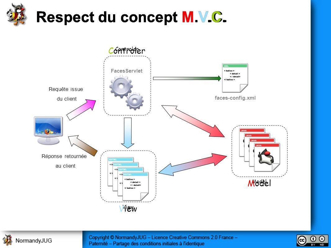 Respect du concept M.V.C. Respect du concept M.V.C.
