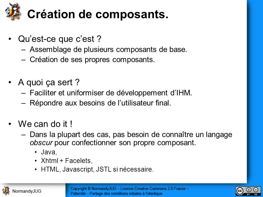 Création de composants.