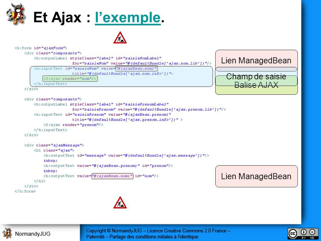 Et Ajax : l'exemple. Lien ManagedBean Champ de saisie Balise AJAX