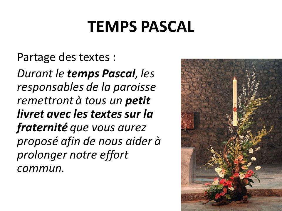 TEMPS PASCAL Partage des textes :