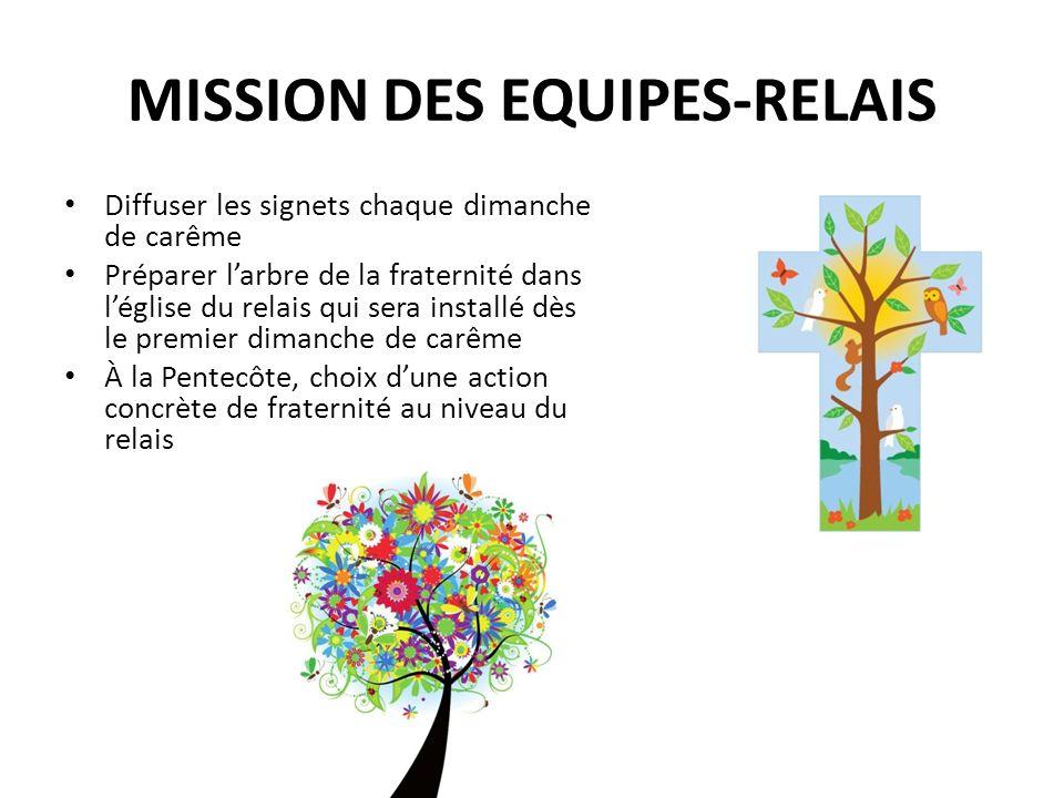 MISSION DES EQUIPES-RELAIS