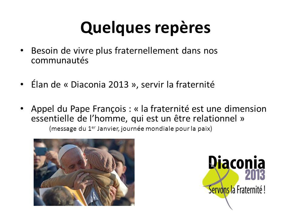 Quelques repères Besoin de vivre plus fraternellement dans nos communautés. Élan de « Diaconia 2013 », servir la fraternité.