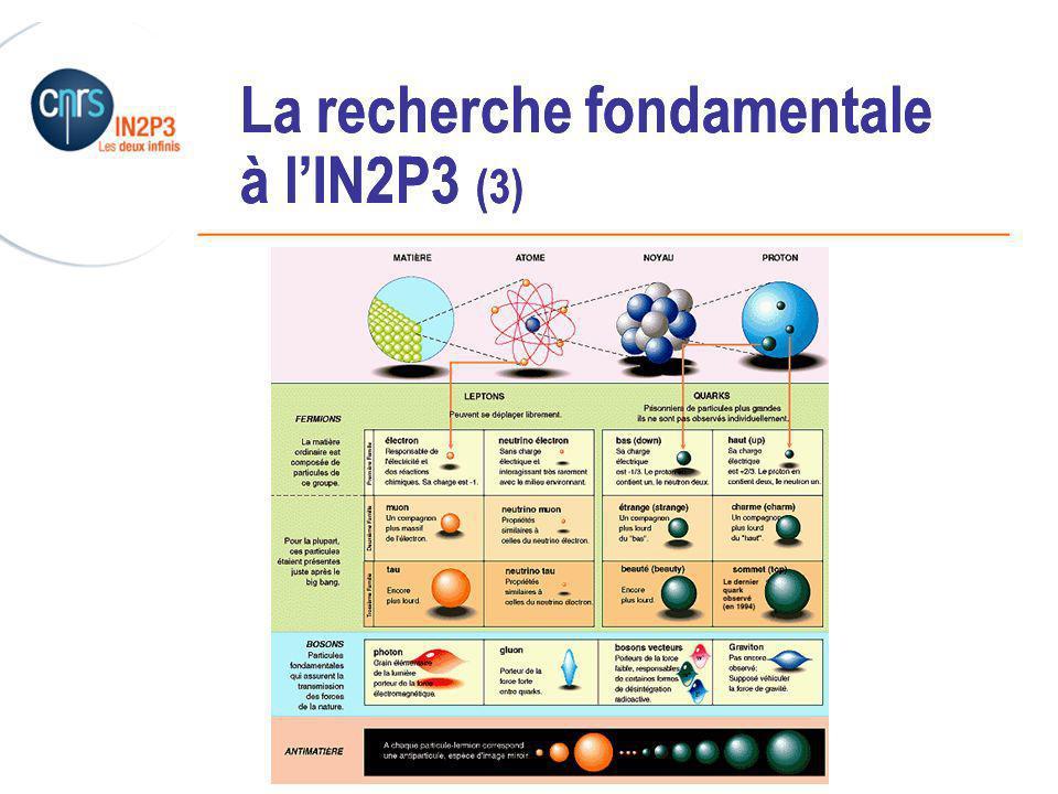 La recherche fondamentale à l'IN2P3 (3)