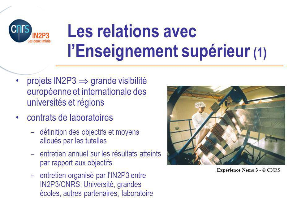 Les relations avec l'Enseignement supérieur (1)