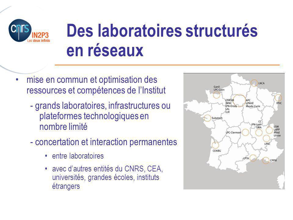 Des laboratoires structurés en réseaux