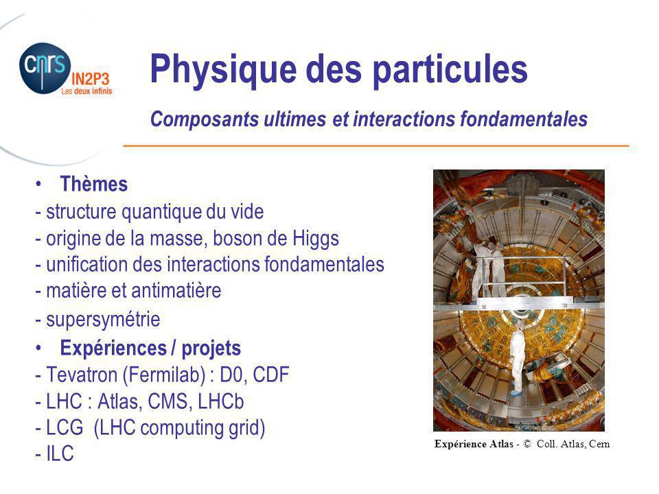 Physique des particules Composants ultimes et interactions fondamentales
