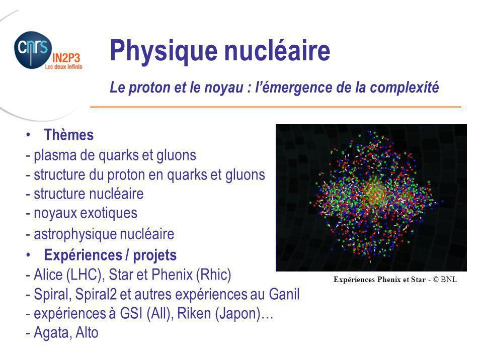 Physique nucléaire Le proton et le noyau : l'émergence de la complexité