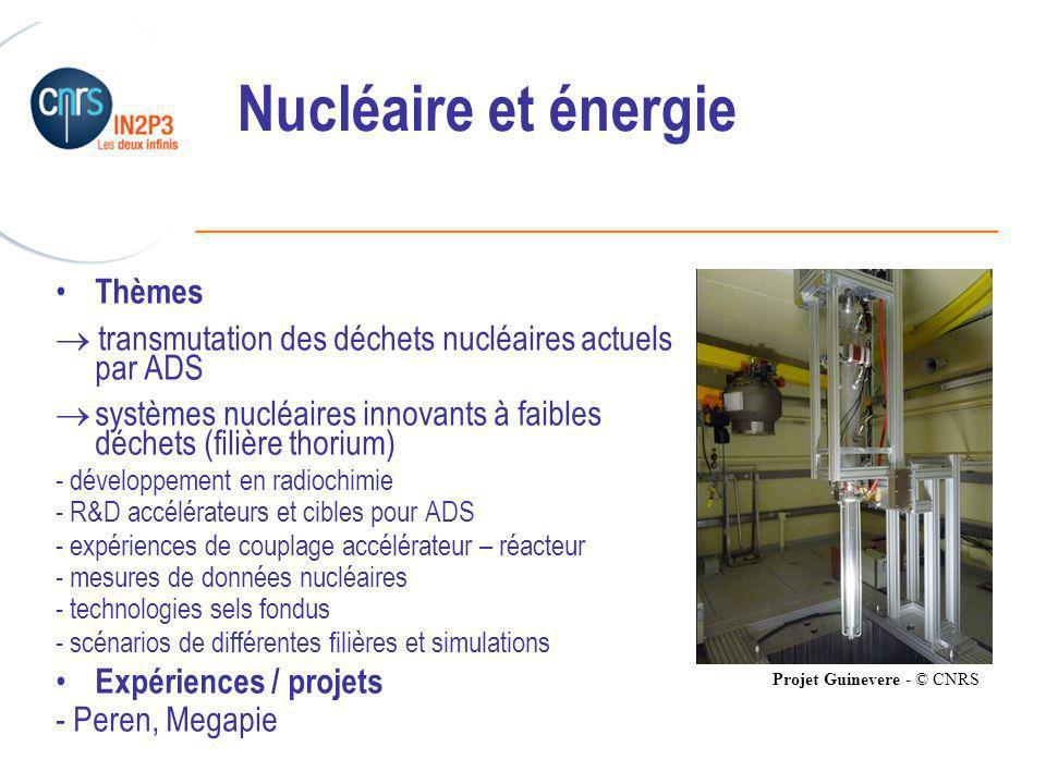 Nucléaire et énergie Thèmes