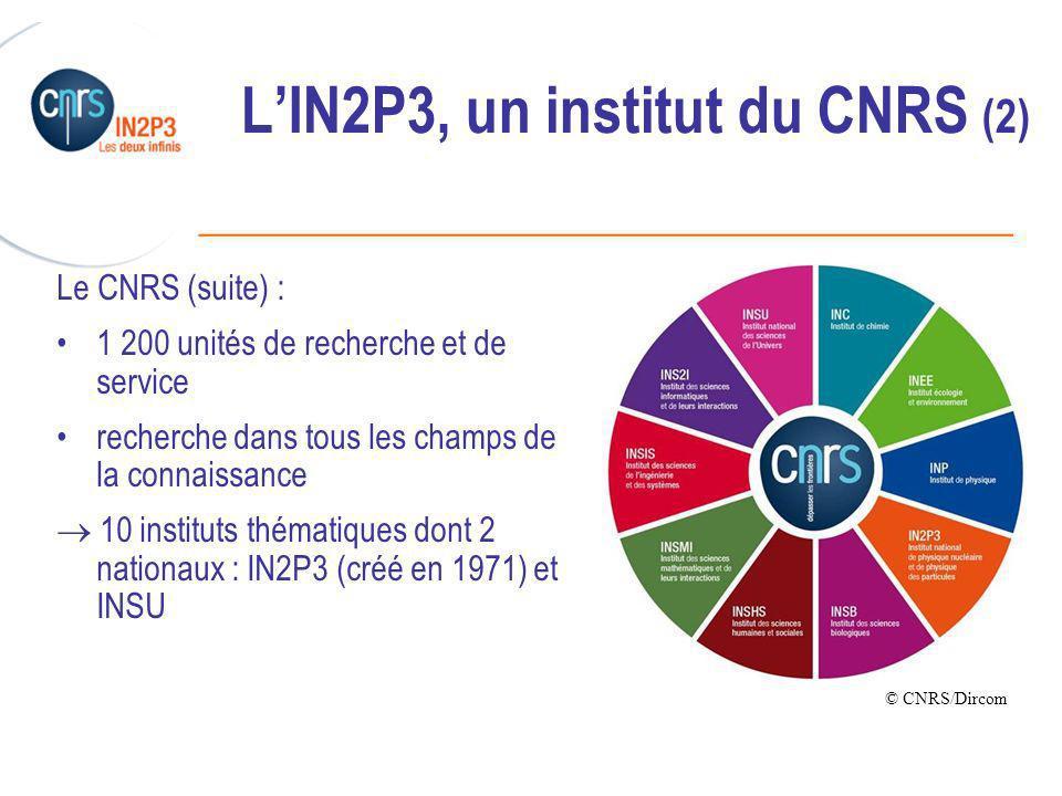 L'IN2P3, un institut du CNRS (2)
