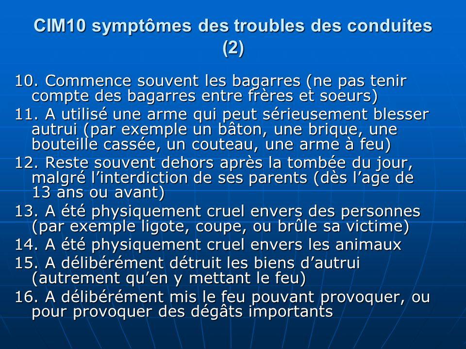 CIM10 symptômes des troubles des conduites (2)