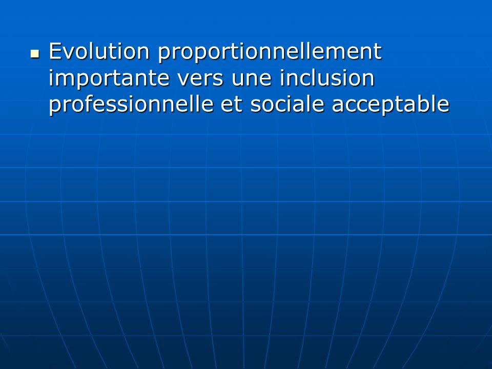 Evolution proportionnellement importante vers une inclusion professionnelle et sociale acceptable