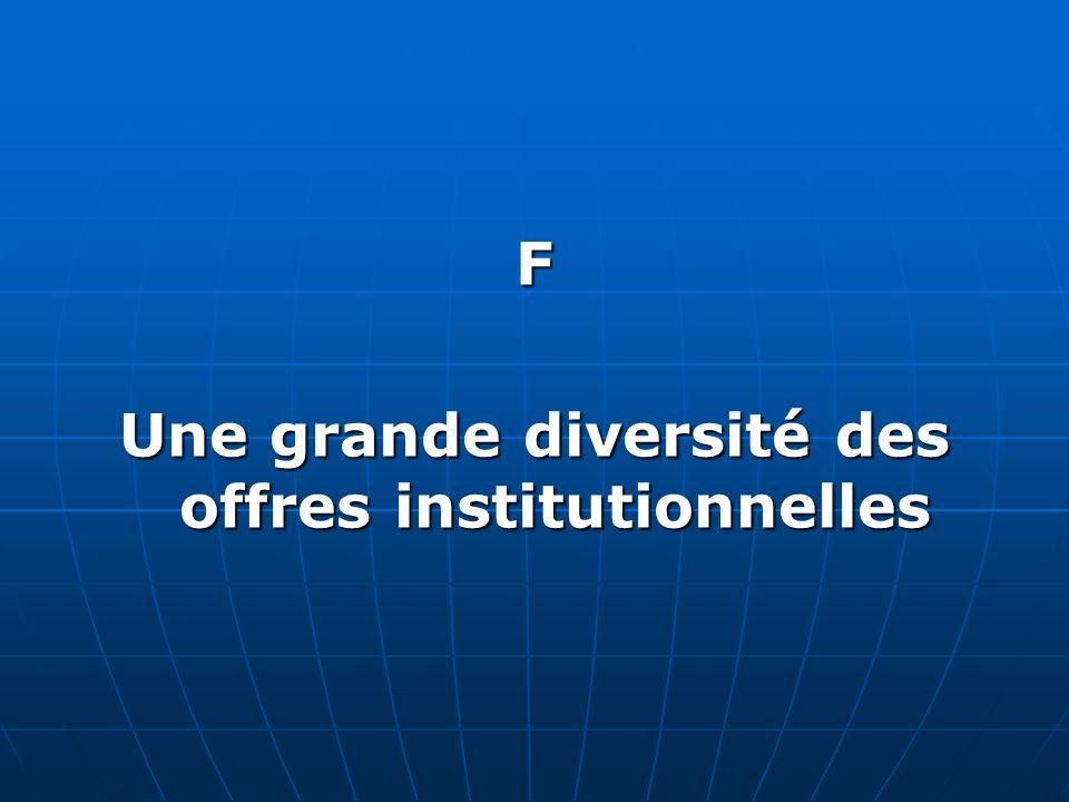 Une grande diversité des offres institutionnelles