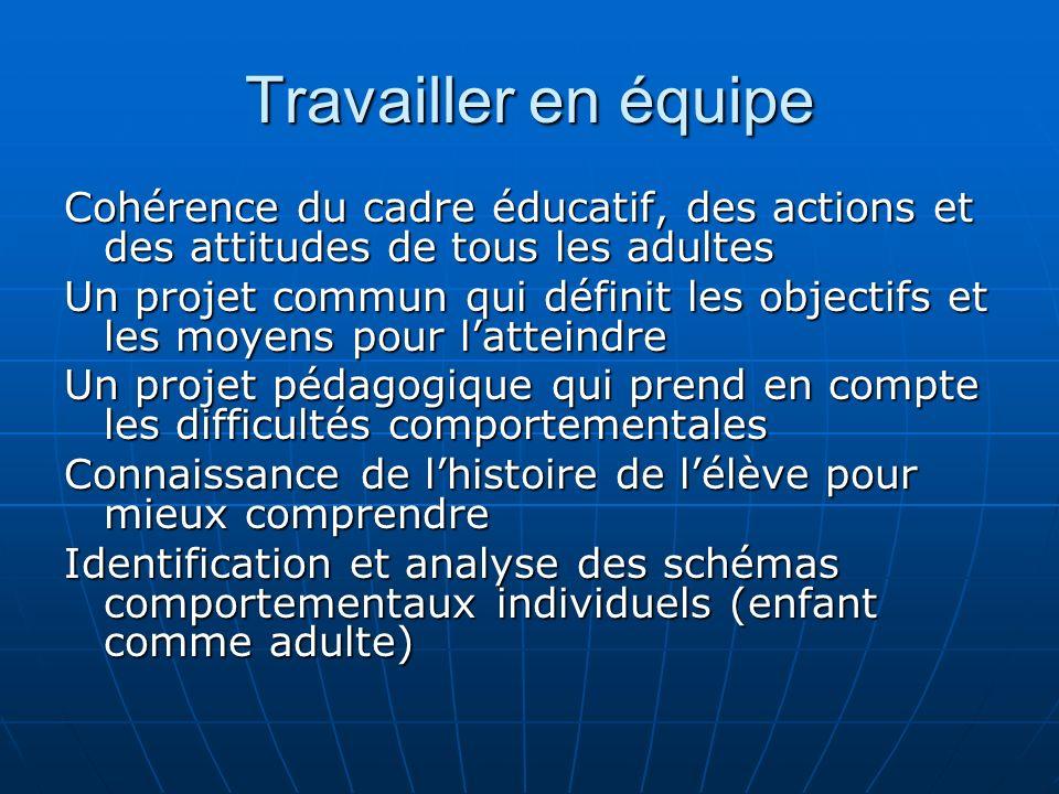 Travailler en équipe Cohérence du cadre éducatif, des actions et des attitudes de tous les adultes.