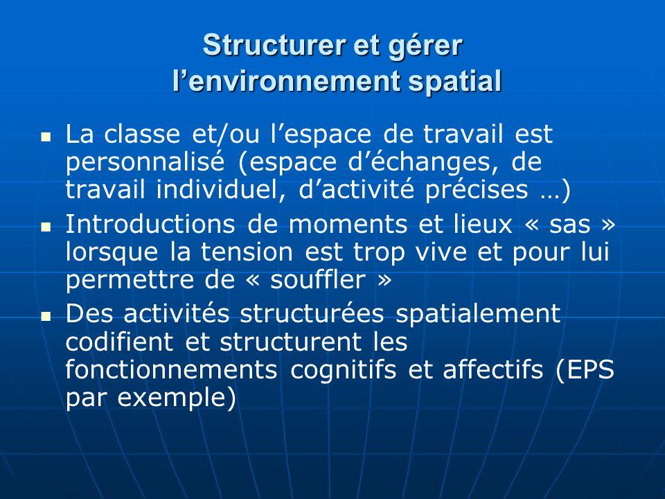 Structurer et gérer l'environnement spatial