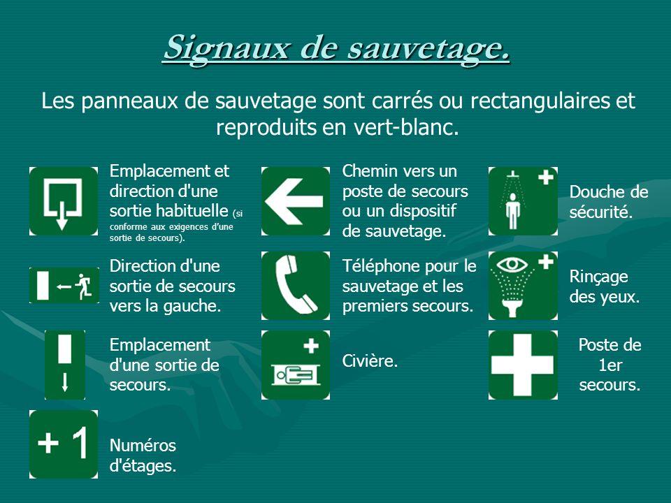 Signaux de sauvetage. Les panneaux de sauvetage sont carrés ou rectangulaires et reproduits en vert-blanc.