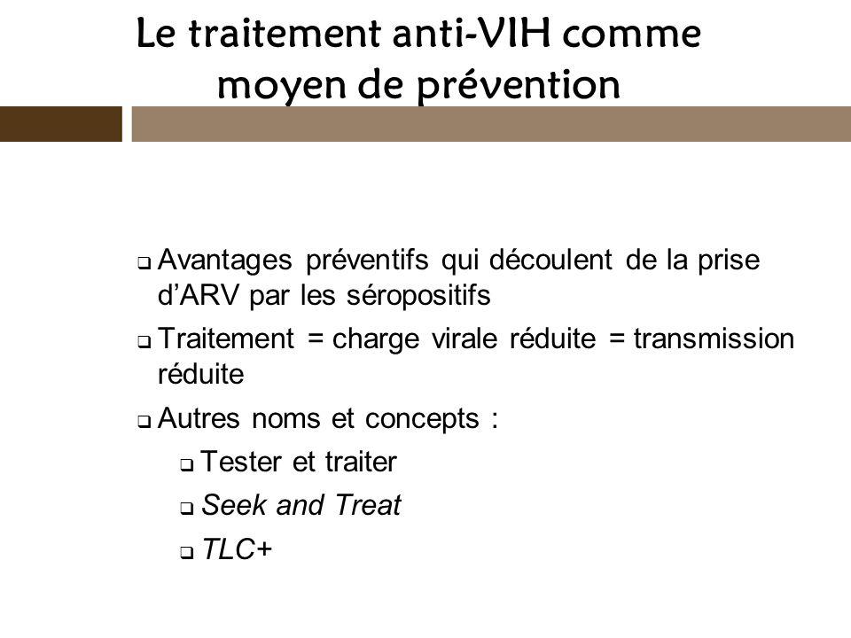 Le traitement anti-VIH comme moyen de prévention