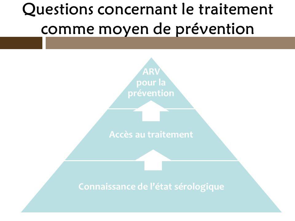 Questions concernant le traitement comme moyen de prévention