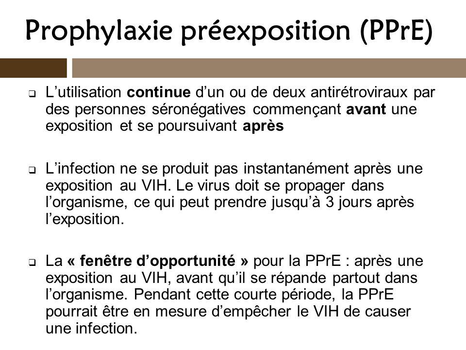 Prophylaxie préexposition (PPrE)