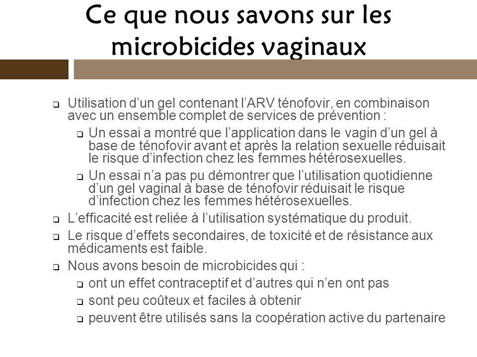 Ce que nous savons sur les microbicides vaginaux