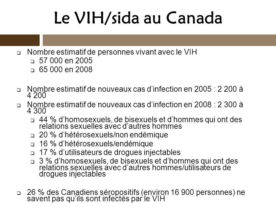 Le VIH/sida au Canada Nombre estimatif de personnes vivant avec le VIH