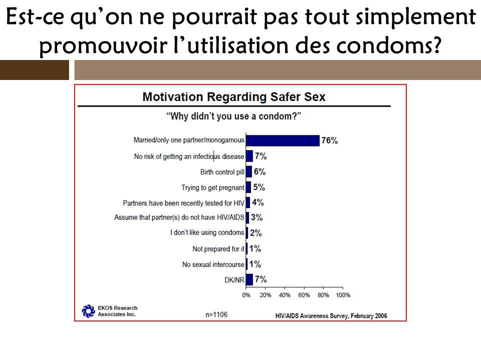 Est-ce qu'on ne pourrait pas tout simplement promouvoir l'utilisation des condoms