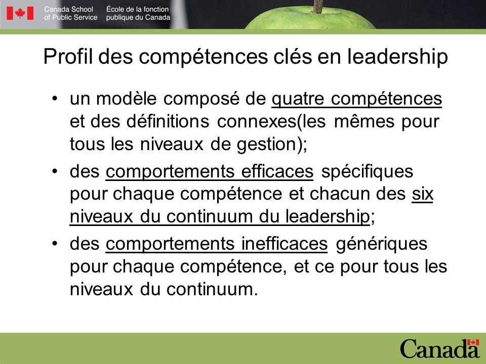 Profil des compétences clés en leadership